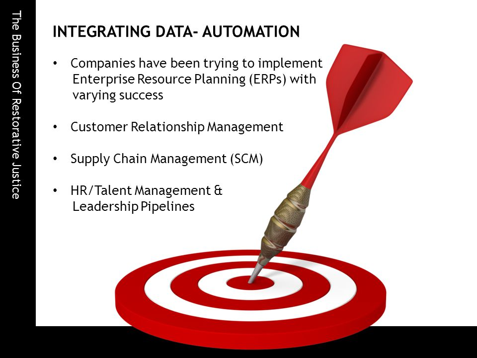 The Business Of Restorative Justice INTEGRATING DATA- AUTOMATION Companies have been trying to implement Enterprise Resource Planning (ERPs) with varying success Customer Relationship Management Supply Chain Management (SCM) HR/Talent Management & Leadership Pipelines