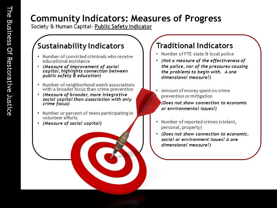ON TARGET What Is It Resource for States & Communities for better decision- making through multi-disciplinary research; library of business cases, economic analysis, best practices.