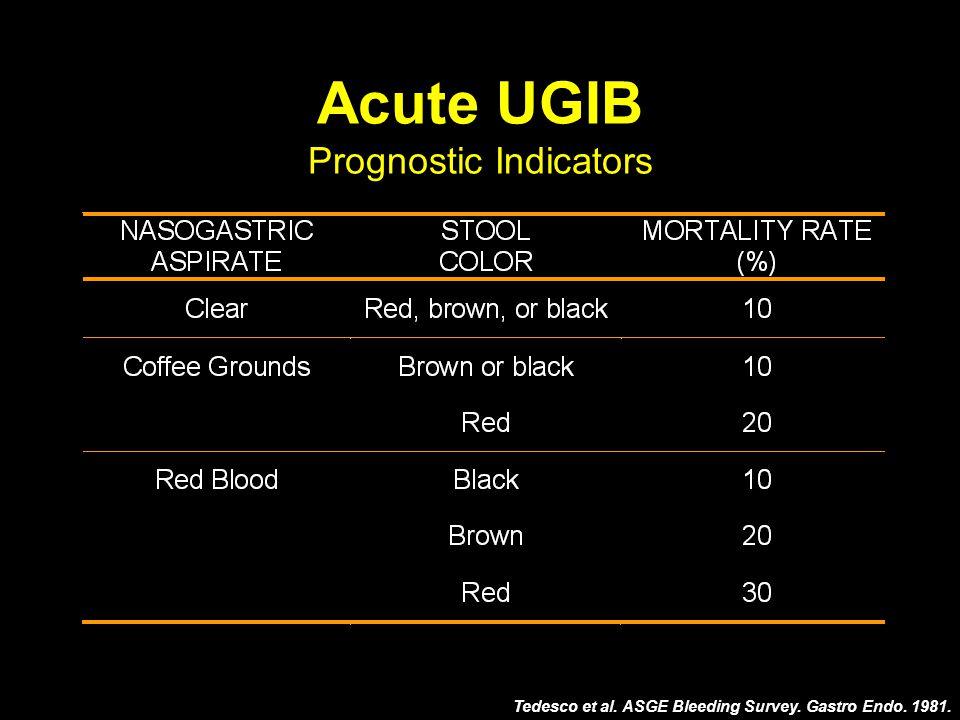 Tedesco et al. ASGE Bleeding Survey. Gastro Endo. 1981.