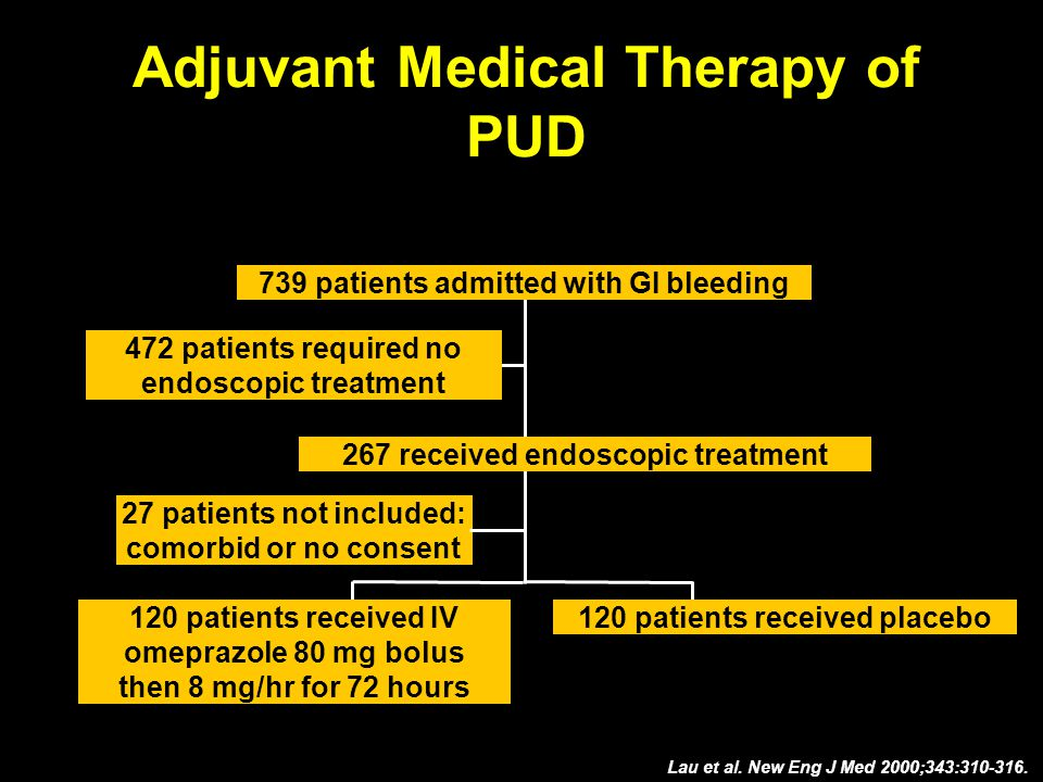472 patients required no endoscopic treatment 27 patients not included: comorbid or no consent 120 patients received IV omeprazole 80 mg bolus then 8 mg/hr for 72 hours 120 patients received placebo 267 received endoscopic treatment 739 patients admitted with GI bleeding Lau et al.