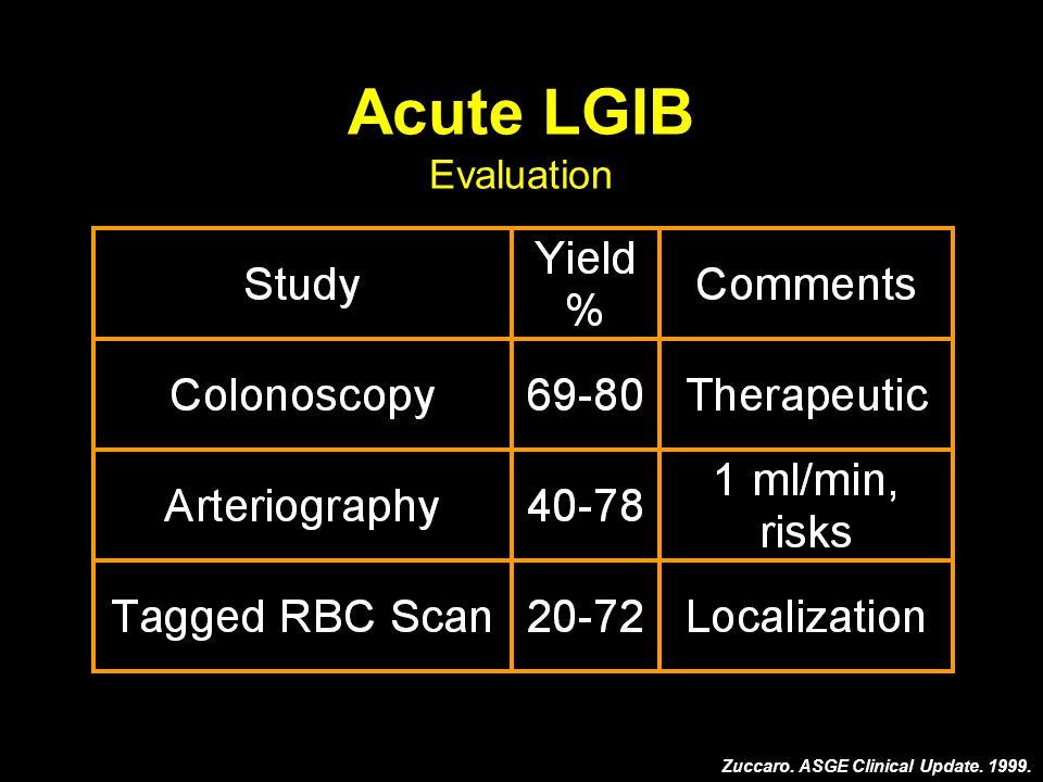 Acute LGIB Evaluation Zuccaro. ASGE Clinical Update. 1999.