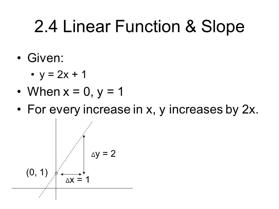 2.4 Linear Function & Slope Given: y = 2x + 1 When x = 0, y = 1 For every increase in x, y increases by 2x. (0, 1) Δ y = 2 Δ x = 1