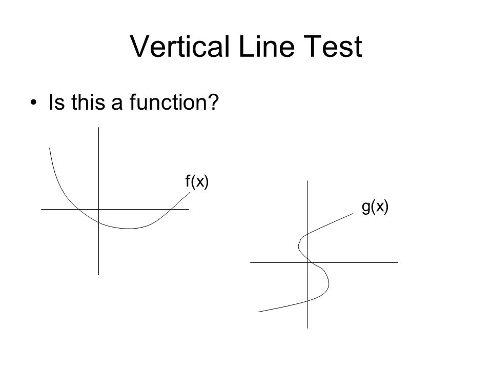 Vertical Line Test Is this a function? f(x) g(x)
