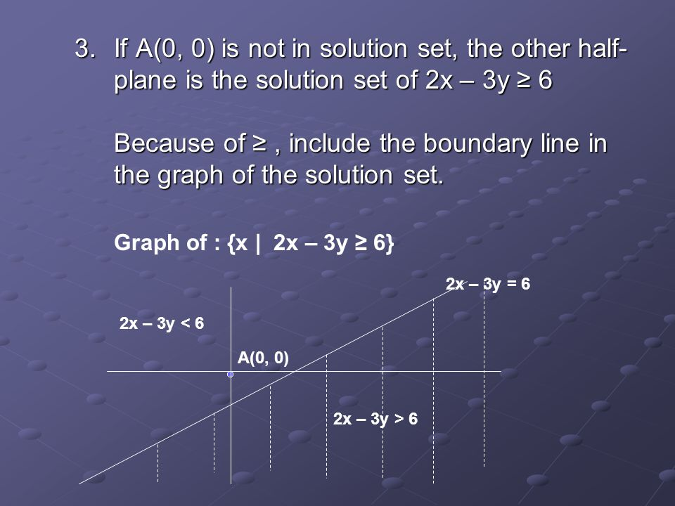 3.If A(0, 0) is not in solution set, the other half- plane is the solution set of 2x – 3y ≥ 6 Because of ≥, include the boundary line in the graph of the solution set.