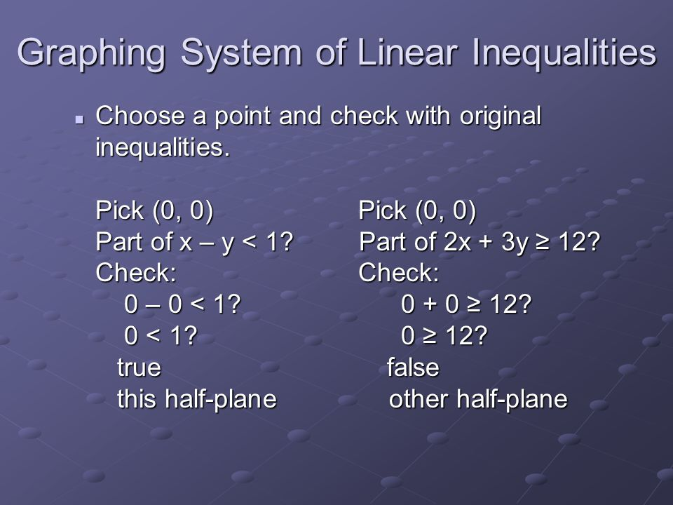 Graphing System of Linear Inequalities Choose a point and check with original inequalities.