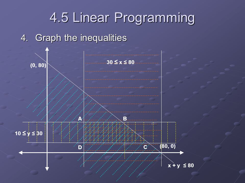 4.5 Linear Programming 4.