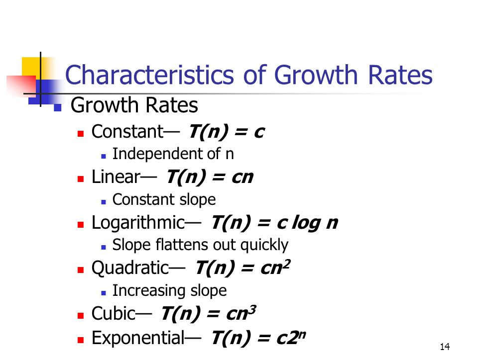 14 Characteristics of Growth Rates Growth Rates Constant— T(n) = c Independent of n Linear— T(n) = cn Constant slope Logarithmic— T(n) = c log n Slope