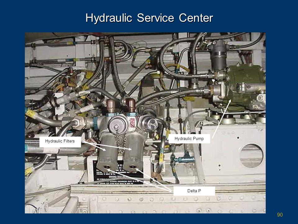 90 Hydraulic Service Center Hydraulic Pump Hydraulic Filters Delta P