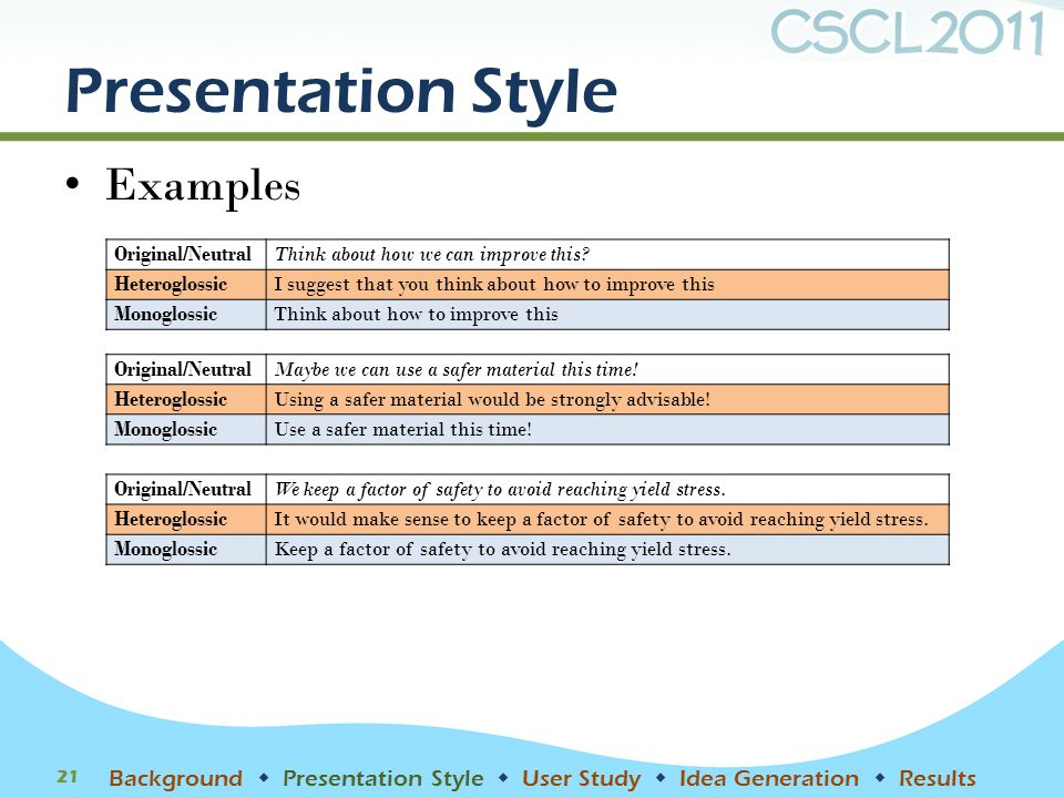 Presentation Style Examples 21 Background  Presentation Style  User Study  Idea Generation  Results Original/NeutralThink about how we can improve
