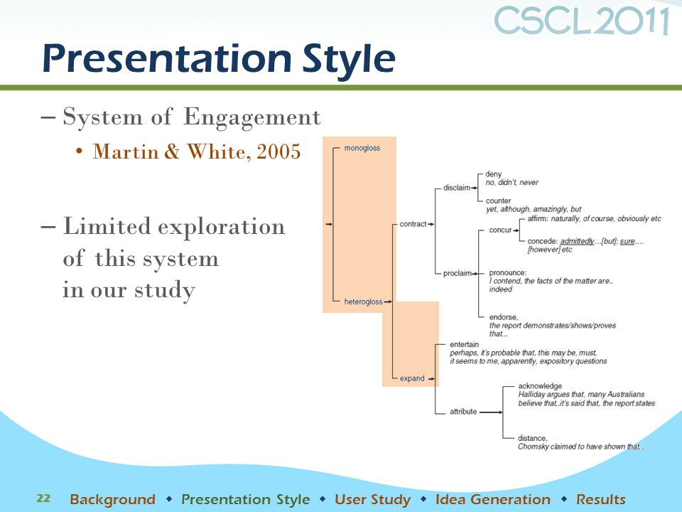 Presentation Style – System of Engagement Martin & White, 2005 – Limited exploration of this system in our study 22 Background  Presentation Style  User Study  Idea Generation  Results