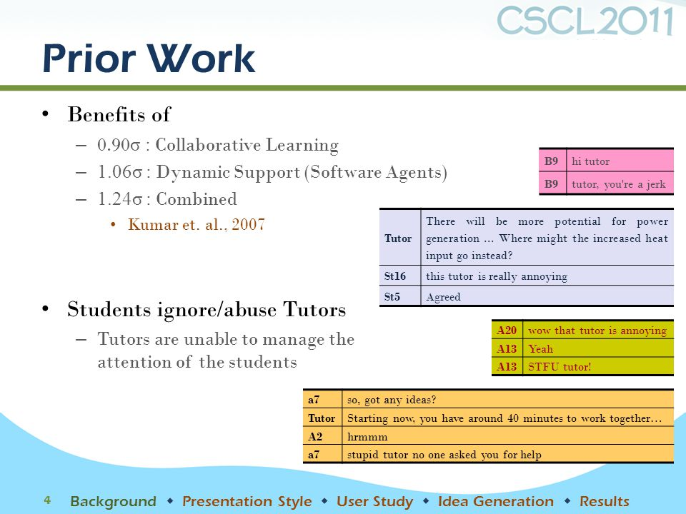 Prior Work Benefits of – 0.90 σ : Collaborative Learning – 1.06σ : Dynamic Support (Software Agents) – 1.24σ : Combined Kumar et. al., 2007 Students i