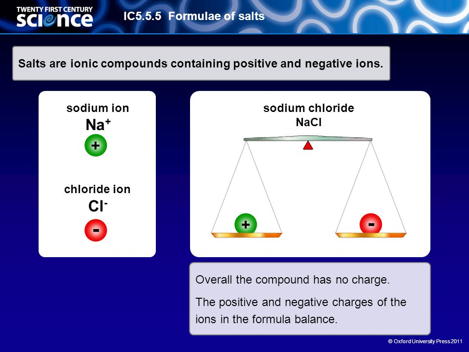 IC5.5.5 Formulae of salts © Oxford University Press 2011 Salts are ionic compounds containing positive and negative ions.