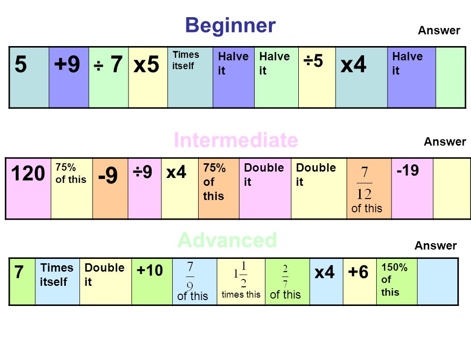 Beginner 5+9 ÷ 7x5 Times itself Halve it ÷5 x4 Halve it Intermediate 120 75% of this -9 ÷9x4 75% of this Double it -19 Answer of this Advanced 7 Times itself Double it +10 of this times this of this x4+6 150% of this Answer