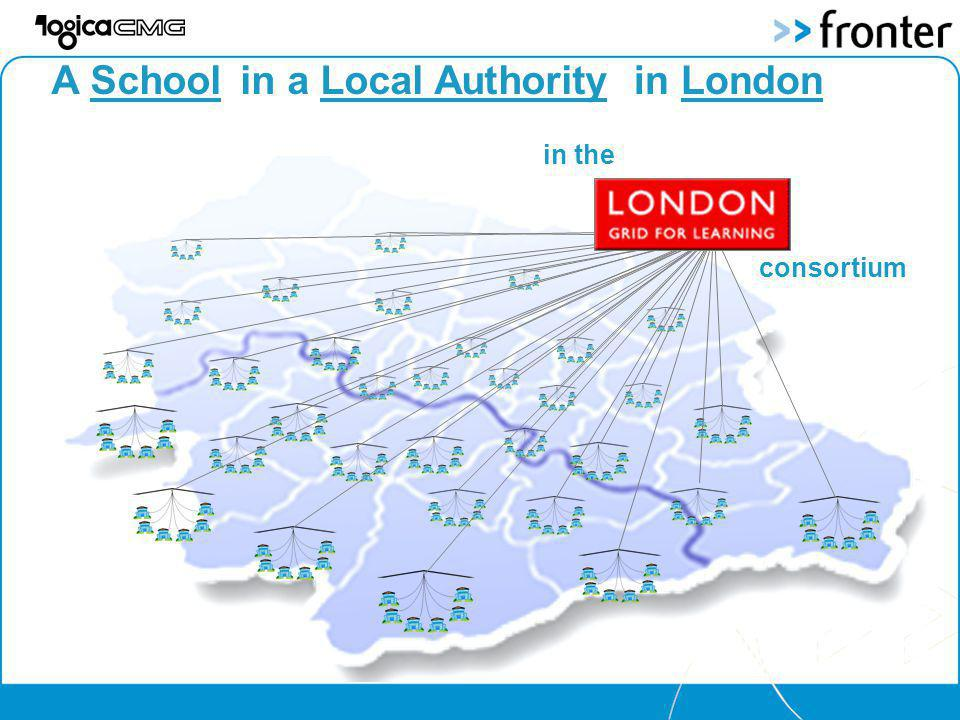 A Schoolin a Local Authorityin London in the consortium
