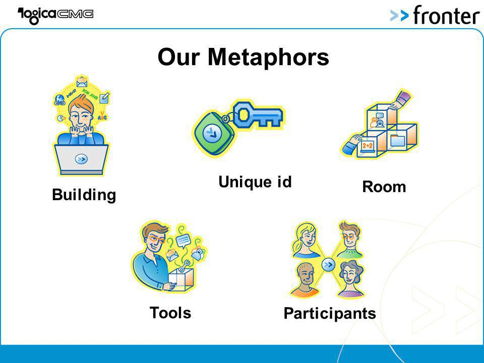 Our Metaphors Building Room Tools Participants Unique id