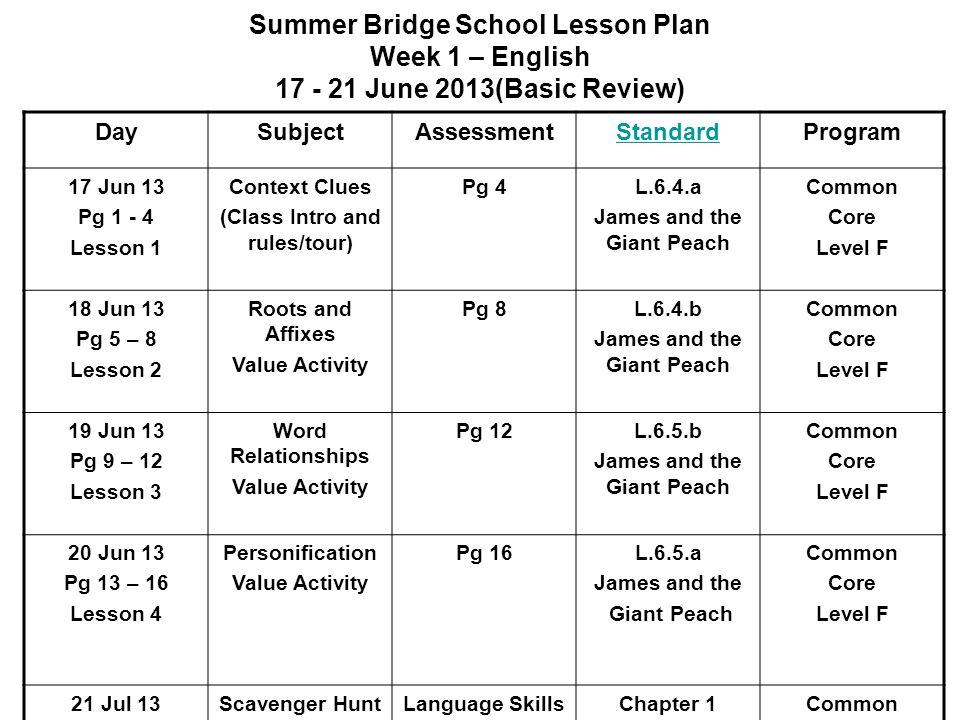 Summer Bridge School Lesson Plan Week 2 – English 24 - 28 June 2013 (Mid – Term) DaySubjectAssessmentStandardProgram 24 Jun 13 Pg 17 – 20 Lesson 5 Denotation/Con notation Value Activity Pg: 20L.6.5.c James and the Giant Peach Common Core Level F 25 Jun 13 Pg 21 – 24 Lesson 6 Reference Materials Value Activity Pg: 24L.6.4.c James and the Giant Peach Common Core Level F 26 Jun 13 Pg 27 – 30 Lesson 7 Analyzing Form and Structure Value Activity Pg: 30RL.6.5 James and the Giant Peach Common Core Level F 27 Jun 13 Pg 31 – 34 Lesson 8 Citing Evidence from a Story Value Activity Pg: 34RL.6.1 James and the Giant Peach Common Core Level F 28 Jun 13 Social Activities Scavenger Hunt Auditorium/Cla ss Activities Reading Literature Assessment Chapter 2Common Core Level F