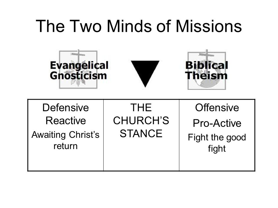 The Two Minds of Missions Defensive Reactive Awaiting Christ's return THE CHURCH'S STANCE Offensive Pro-Active Fight the good fight