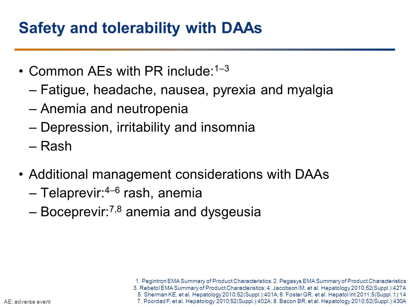 Safety and tolerability with DAAs Common AEs with PR include: 1–3 –Fatigue, headache, nausea, pyrexia and myalgia –Anemia and neutropenia –Depression, irritability and insomnia –Rash Additional management considerations with DAAs –Telaprevir: 4–6 rash, anemia –Boceprevir: 7,8 anemia and dysgeusia 1.