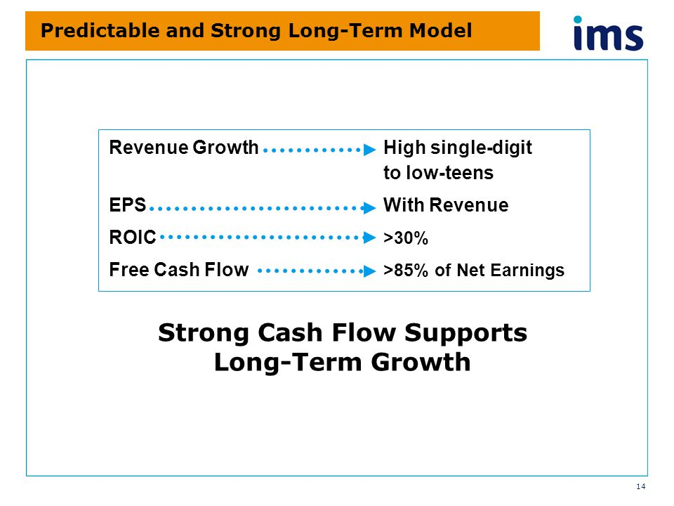 14 Revenue Growth High single-digit to low-teens EPS With Revenue ROIC >30% Free Cash Flow >85% of Net Earnings Strong Cash Flow Supports Long-Term Growth Predictable and Strong Long-Term Model