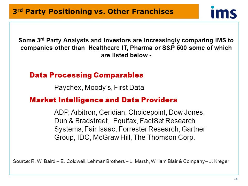 15 Some 3 rd Party Analysts and Investors are increasingly comparing IMS to companies other than Healthcare IT, Pharma or S&P 500 some of which are listed below - 3 rd Party Positioning vs.