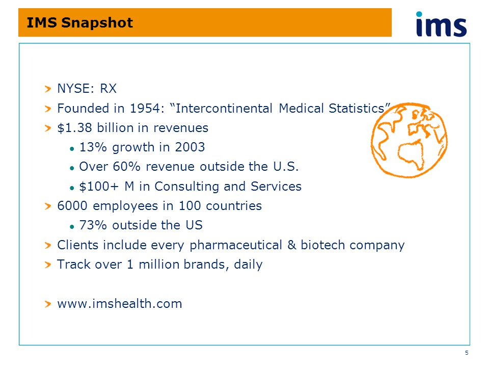 5 IMS Snapshot NYSE: RX Founded in 1954: Intercontinental Medical Statistics $1.38 billion in revenues 13% growth in 2003 Over 60% revenue outside the U.S.
