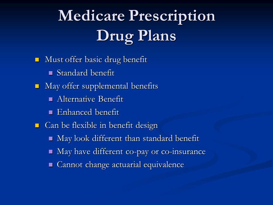 Medicare Prescription Drug Plans Must offer basic drug benefit Must offer basic drug benefit Standard benefit Standard benefit May offer supplemental