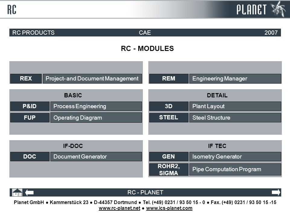 RC - PLANET Project- and Document ManagementREX Process EngineeringP&ID Operating Diagram FUP Engineering ManagerREM Plant Layout3D Steel Structure STEEL RC PRODUCTSCAE2007 RC - MODULES Document GeneratorDOC Isometry GeneratorGEN BASIC IF-DOC DETAIL IF TEC Planet GmbH ● Kammerstück 23 ● D-44357 Dortmund ● Tel.