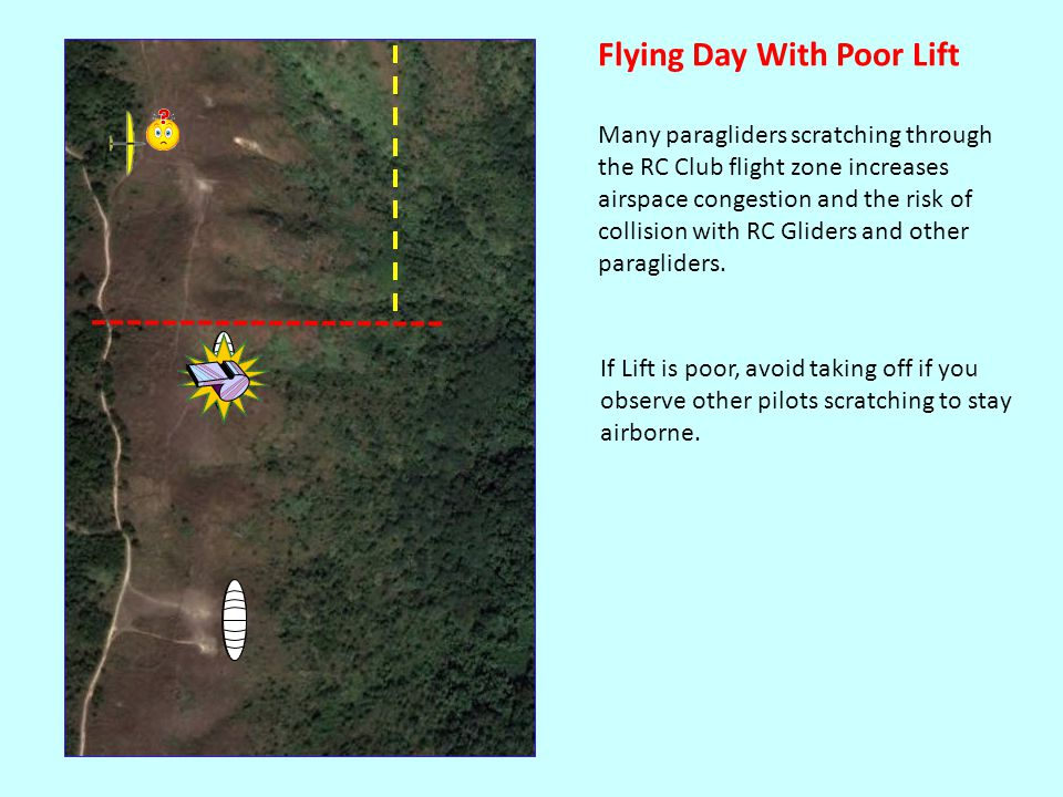 If Lift is poor, avoid taking off if you observe other pilots scratching to stay airborne.