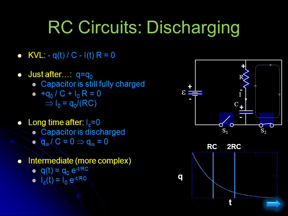 RC Circuits: Discharging - q(t) / C - I(t) R = 0 KVL: - q(t) / C - I(t) R = 0 q=q 0 Just after…: q=q 0 Capacitor is still fully charged Capacitor is s