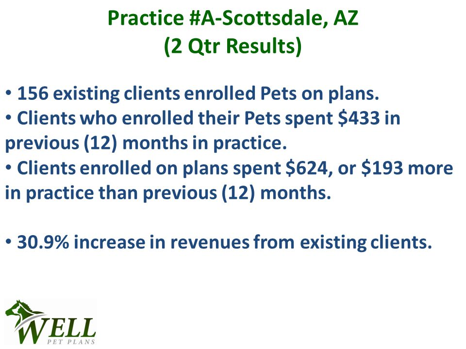 Practice #A-Scottsdale, AZ (2 Qtr Results) 156 existing clients enrolled Pets on plans.