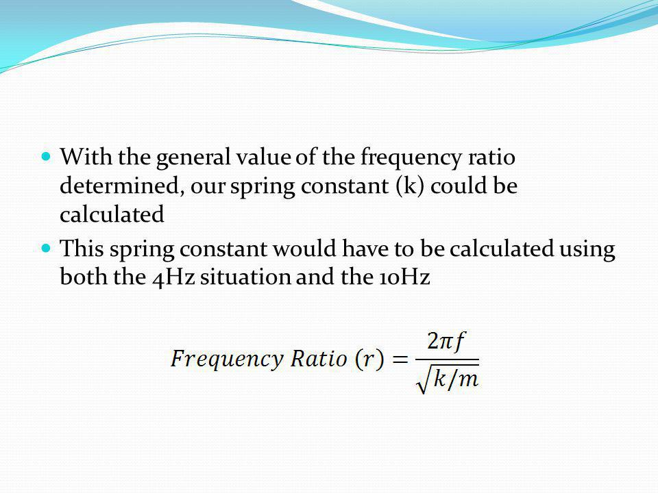 With the general value of the frequency ratio determined, our spring constant (k) could be calculated This spring constant would have to be calculated