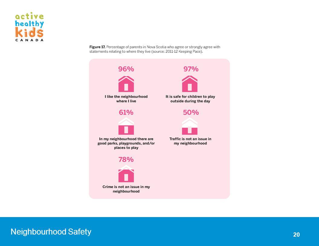 20 Neighbourhood Safety