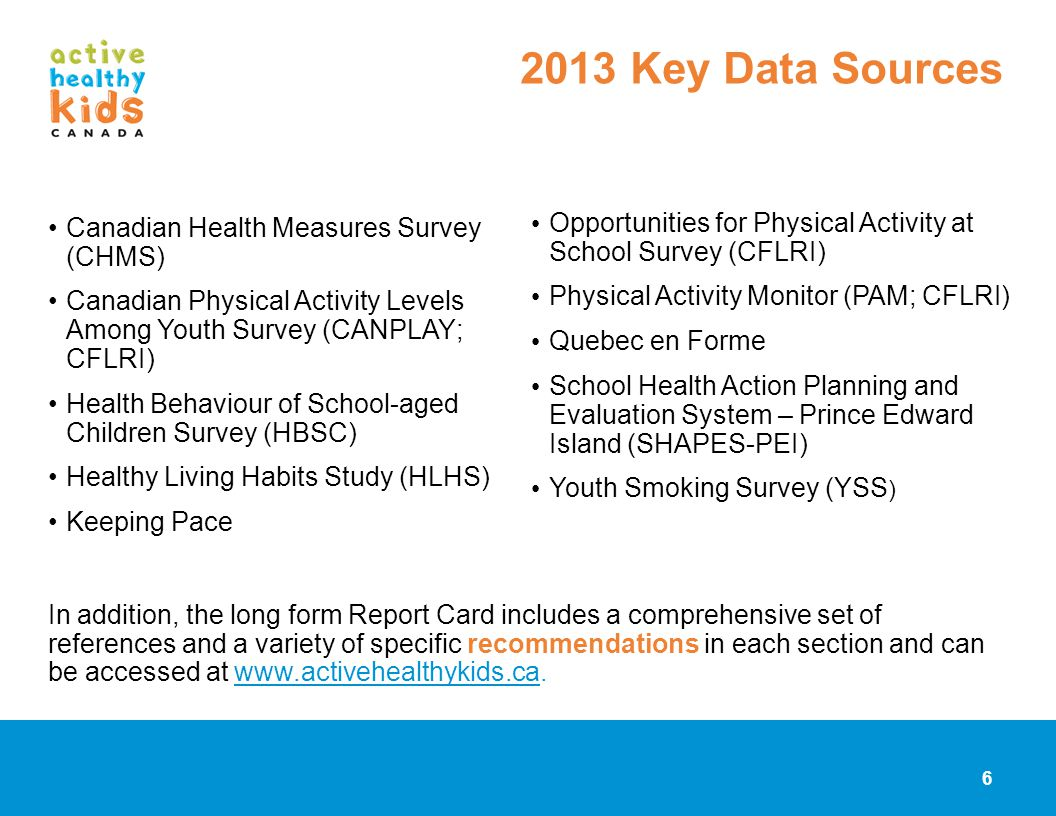 6 Canadian Health Measures Survey (CHMS) Canadian Physical Activity Levels Among Youth Survey (CANPLAY; CFLRI) Health Behaviour of School-aged Childre