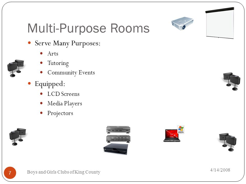Multi-Purpose Rooms 4/14/2008 Boys and Girls Clubs of King County 7 Serve Many Purposes: Arts Tutoring Community Events Equipped: LCD Screens Media Players Projectors