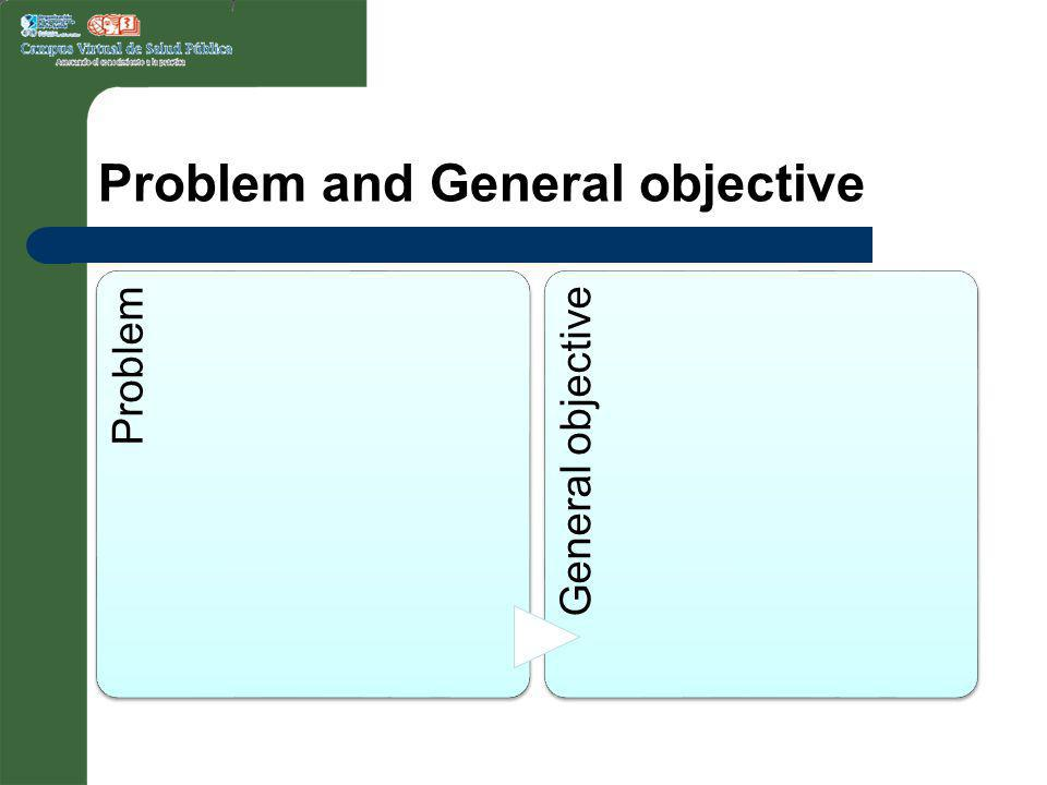 Problem and General objective ProblemGeneral objective