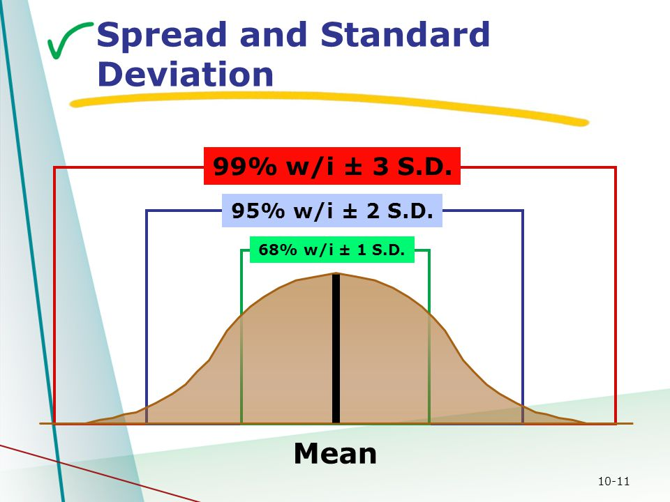 10-11 99% w/i ± 3 S.D. 95% w/i ± 2 S.D. 68% w/i ± 1 S.D. Mean Spread and Standard Deviation