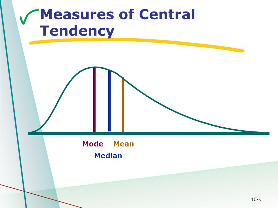 10-9 Median Mode Mean Measures of Central Tendency