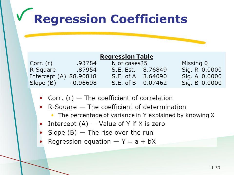 11-33 Regression Coefficients Corr.