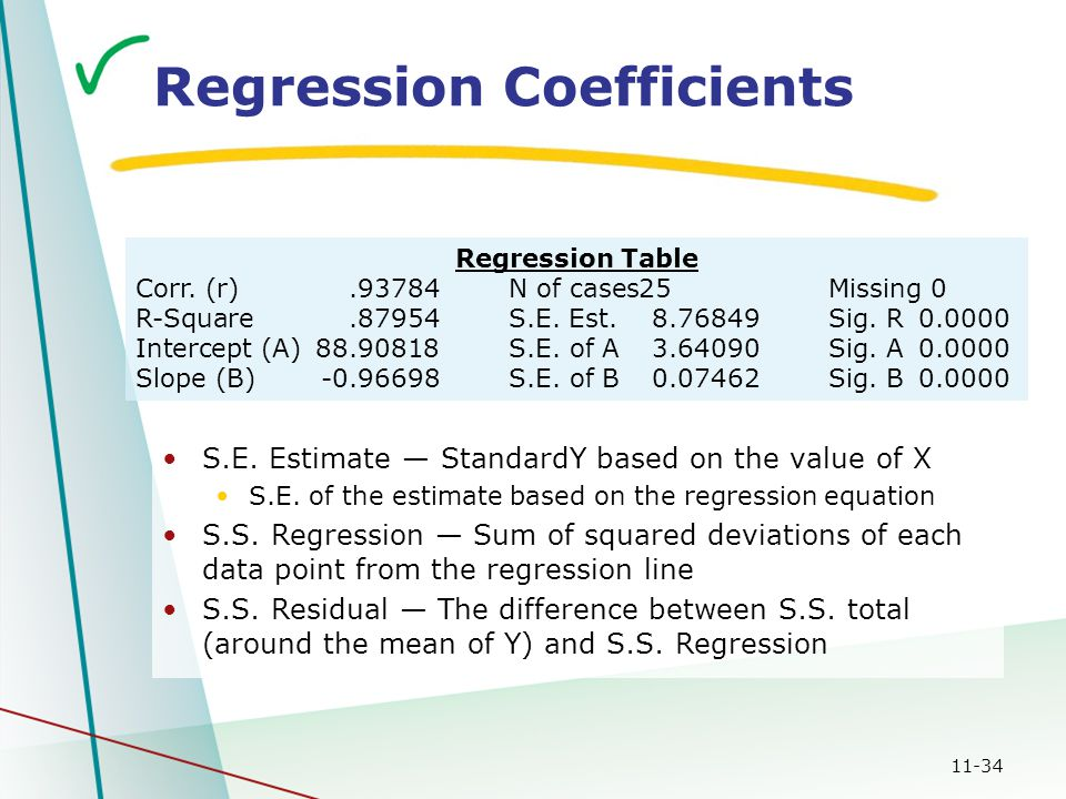 11-34 Regression Coefficients S.E. Estimate — StandardY based on the value of X S.E. of the estimate based on the regression equation S.S. Regression