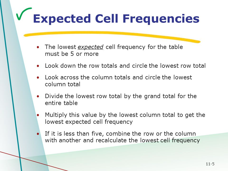 11-5 Expected Cell Frequencies The lowest expected cell frequency for the table must be 5 or more Look down the row totals and circle the lowest row total Look across the column totals and circle the lowest column total Divide the lowest row total by the grand total for the entire table Multiply this value by the lowest column total to get the lowest expected cell frequency If it is less than five, combine the row or the column with another and recalculate the lowest cell frequency