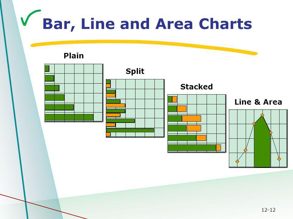 12-12 Bar, Line and Area Charts Plain Split Line & Area Stacked
