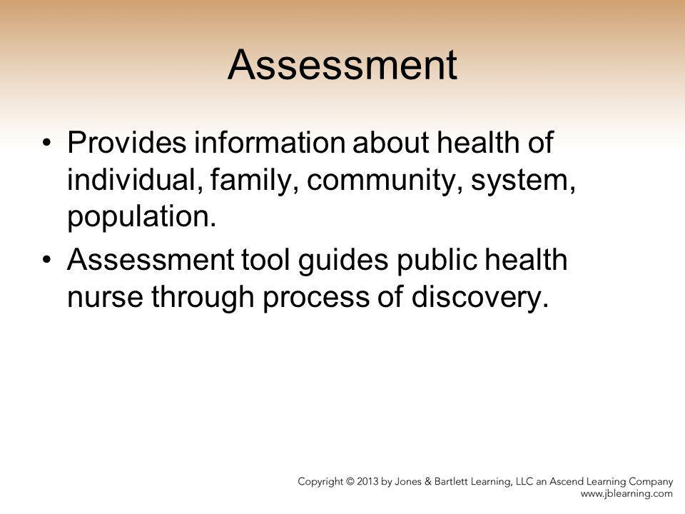 Assessment Provides information about health of individual, family, community, system, population. Assessment tool guides public health nurse through