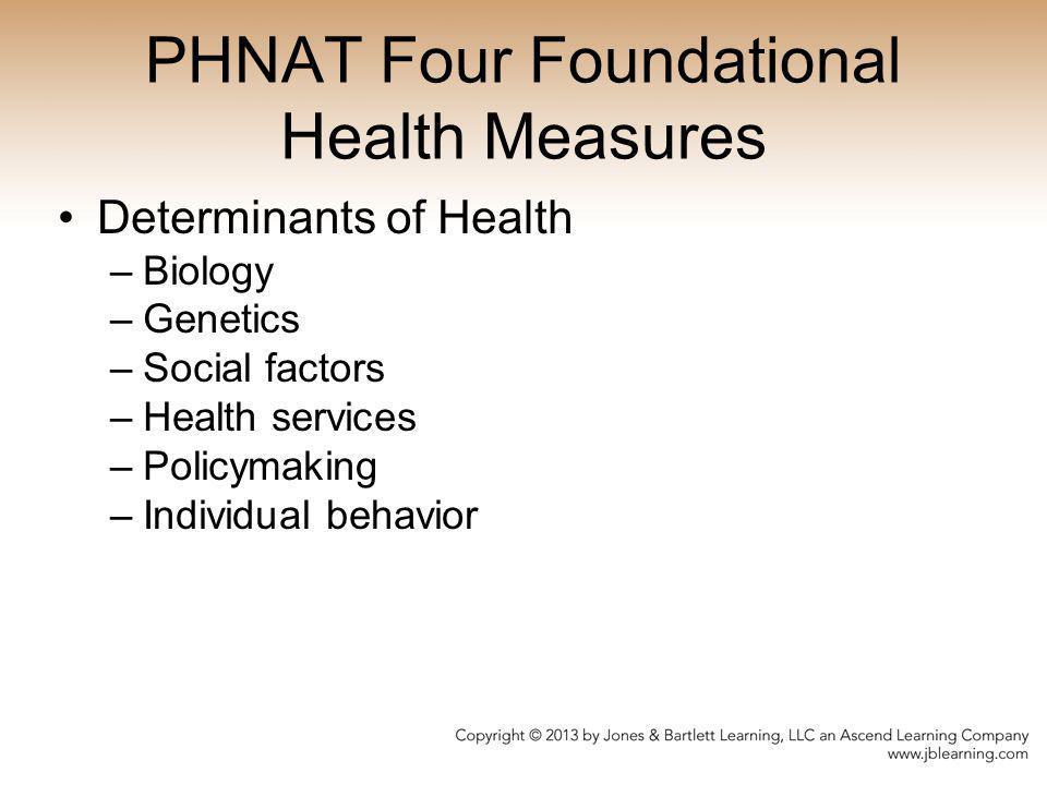 PHNAT Four Foundational Health Measures Determinants of Health –Biology –Genetics –Social factors –Health services –Policymaking –Individual behavior