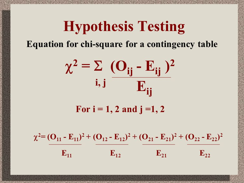 Hypothesis Testing Equation for chi-square for a contingency table For i = 1, 2 and j =1, 2  2 = (O 11 - E 11 ) 2 + (O 12 - E 12 ) 2 + (O 21 - E 21 ) 2 + (O 22 - E 22 ) 2 E 11 E 12 E 21 E 22  2 =  (O ij - E ij ) 2 i, j E ij