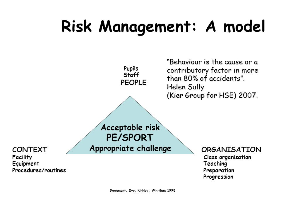 Risk Management: A model Pupils Staff PEOPLE CONTEXT ORGANISATION Facility Class organisation Equipment Teaching Procedures/routines Preparation Progr