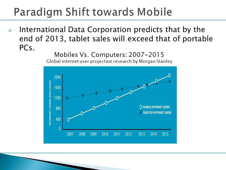 Mobiles Vs. Computers: 2007-2015 Global internet user projection research by Morgan Stanley  International Data Corporation predicts that by the end
