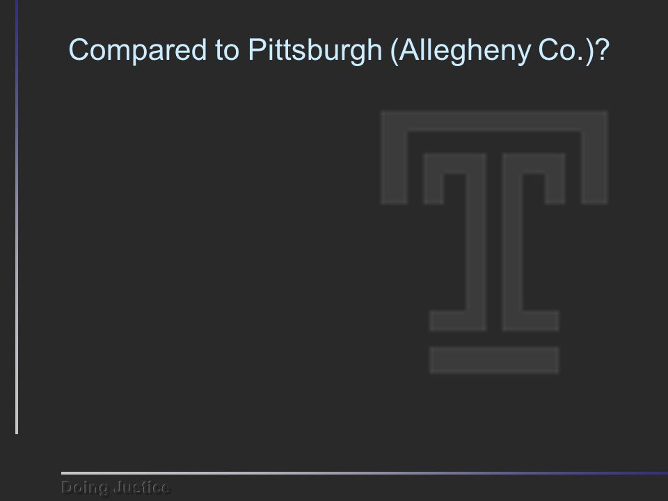 Compared to Pittsburgh (Allegheny Co.)