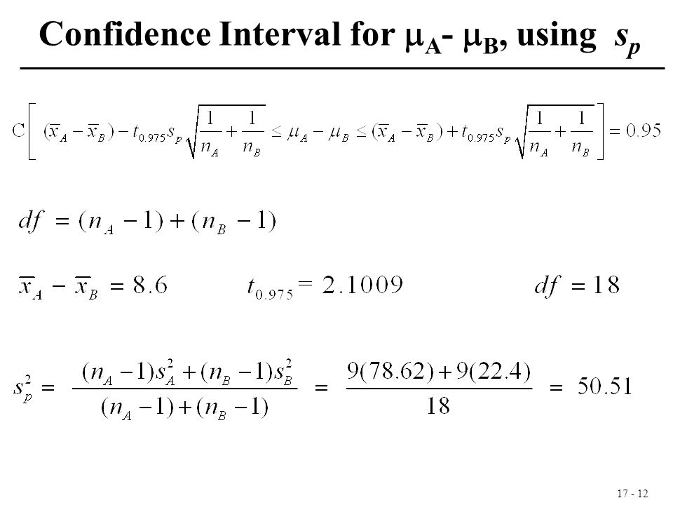 17 - 12 Confidence Interval for  A -  B, using s p