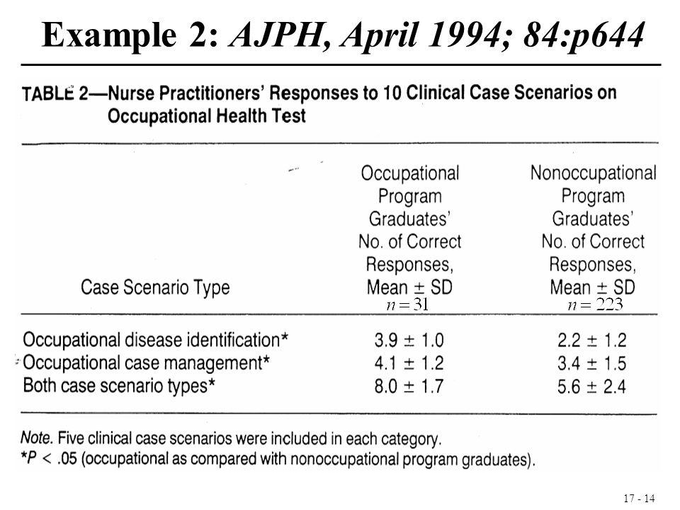 17 - 14 Example 2: AJPH, April 1994; 84:p644