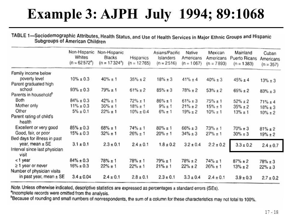 17 - 18 Example 3: AJPH July 1994; 89:1068